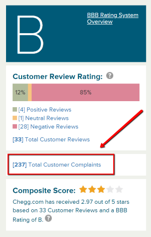 Chegg Tutors Review - No Chegg is Not a Scam! A Must-Read