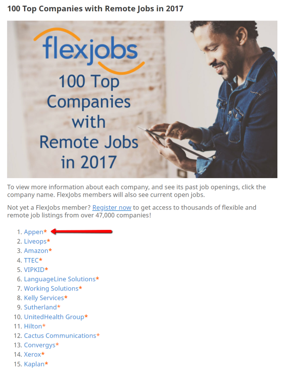 Appen number 1 in top 100 fexjobs