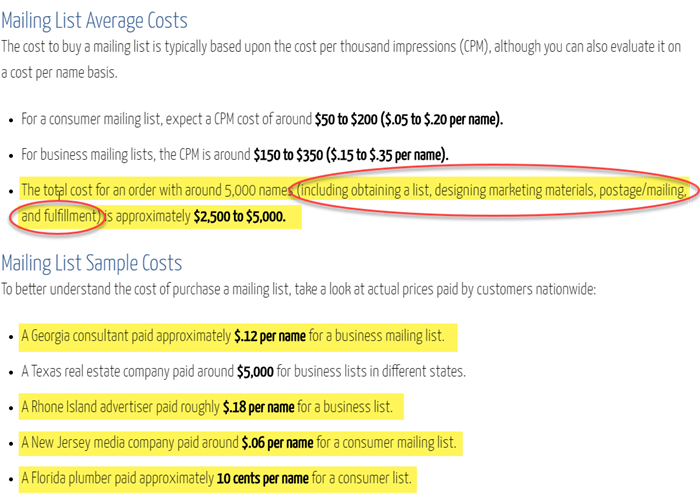 Current Average Cost Per Mailing Lead