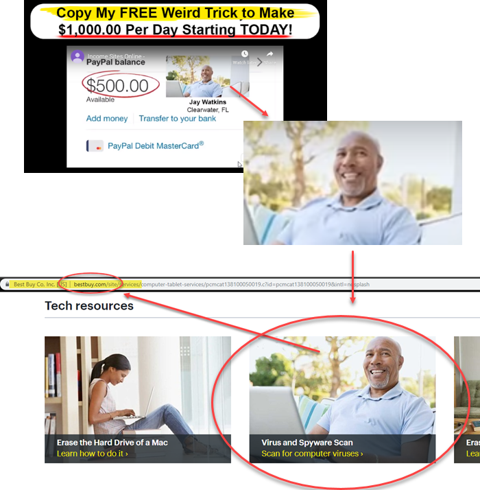 Income Sites Online Is Using Stock Photo Models