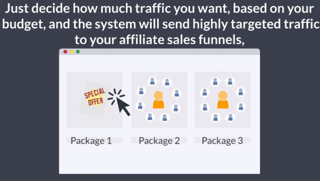 Buy Affiliate Marketing 12 Minute Affiliate System Price Specification