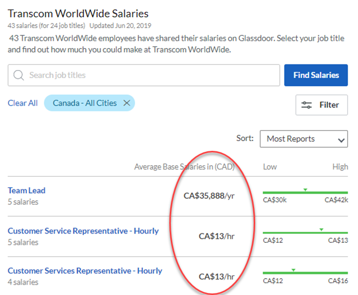Transcom Work at Home Review Salaries