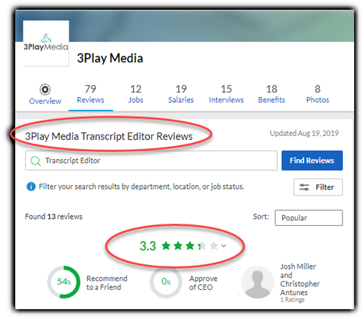 3Play Media Transcription Review Glassdoor Rating