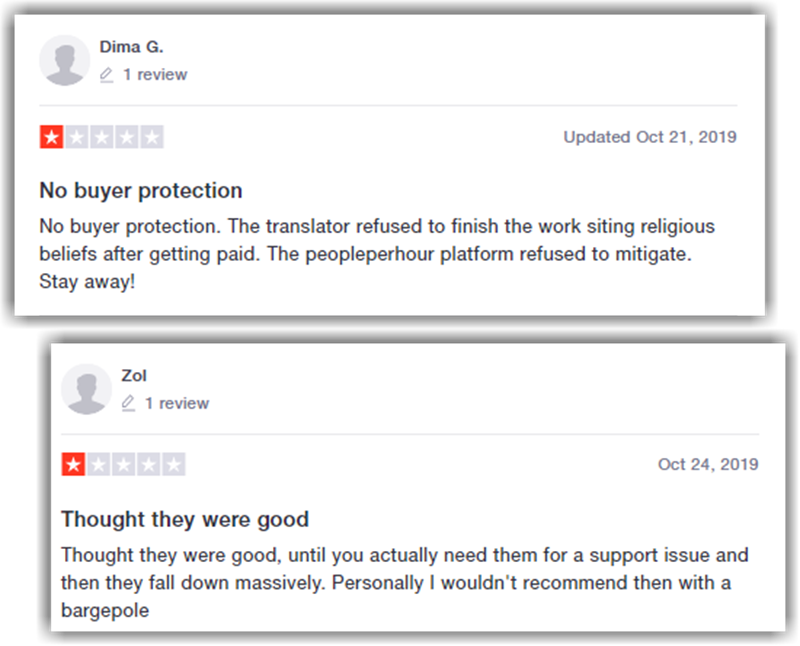 People Per Hour Review TrustPilot Buyer Reviews