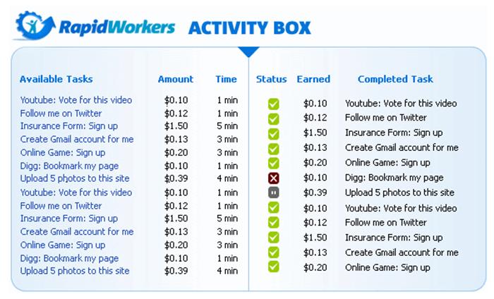 RapidWorkers Jobs