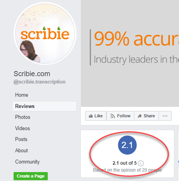 Scribie Review Facebook Rating