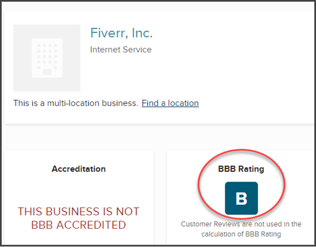 Fiverr Better Business Bureau Information and Rating