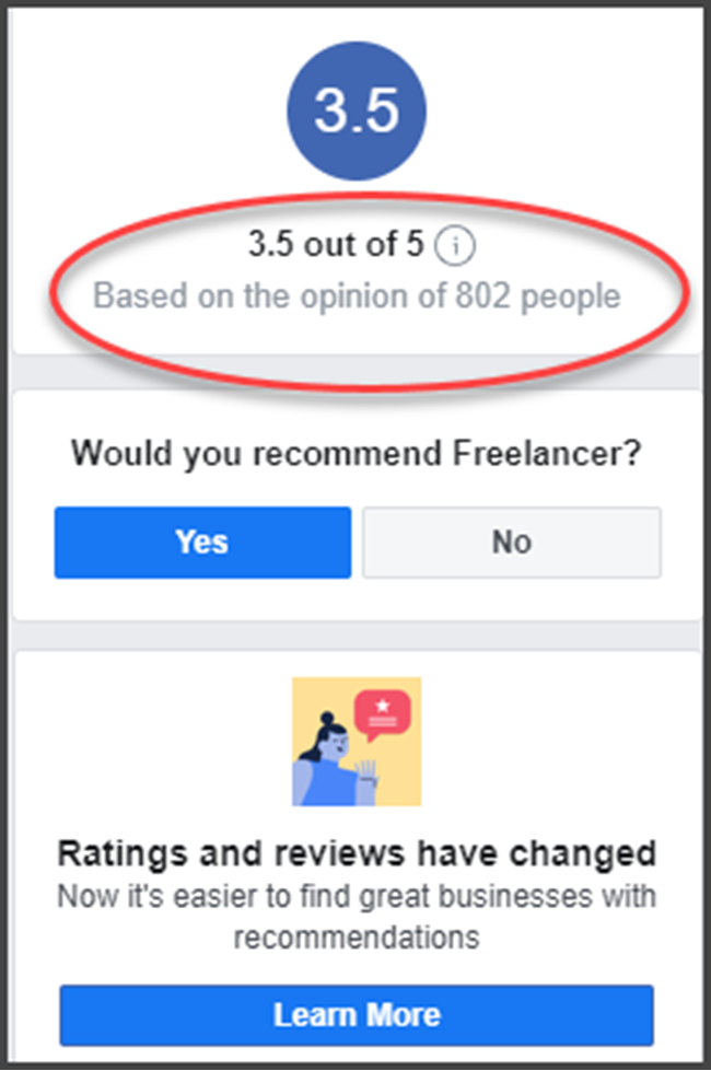 Freelancer.com Review Facebook Reviews