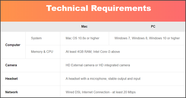 GoGoKid Technical Requirements