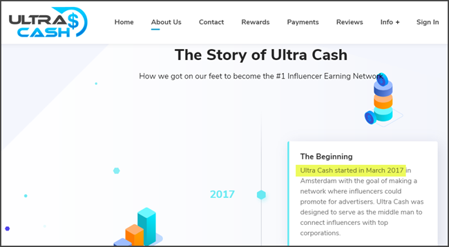 Ultra Cash Review Fake Founding Date