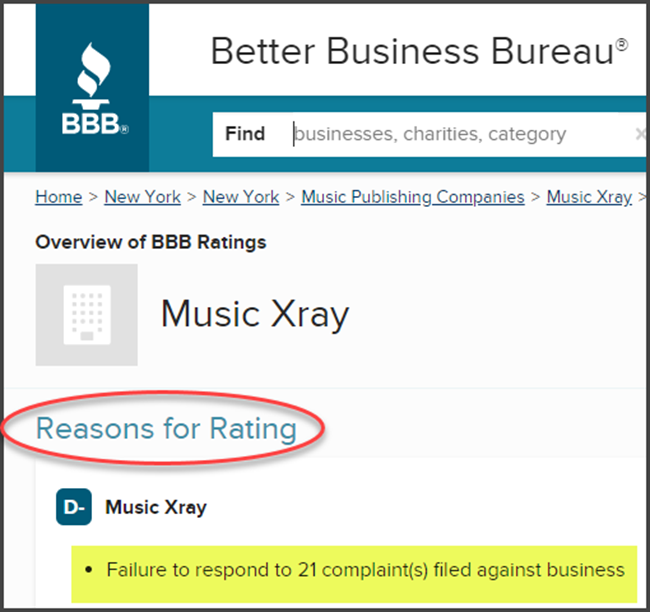 Music Xray Review BBB Reasons for Rating