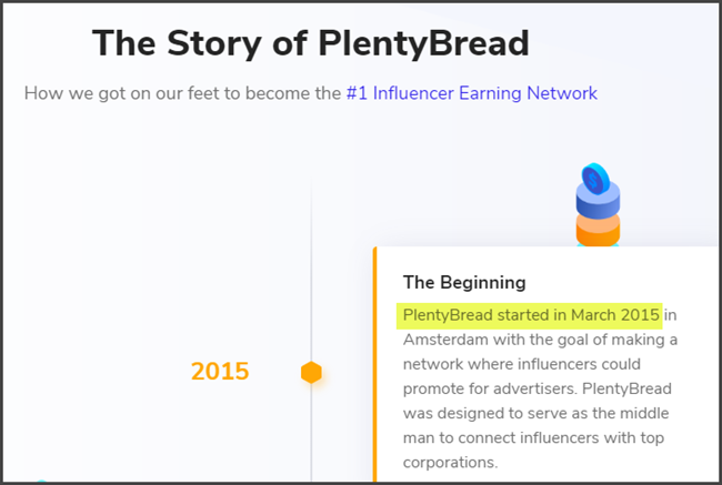 PlentyBread Review Fake Founding Date