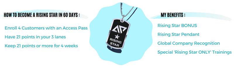 Auvoria Rising Star Bonus