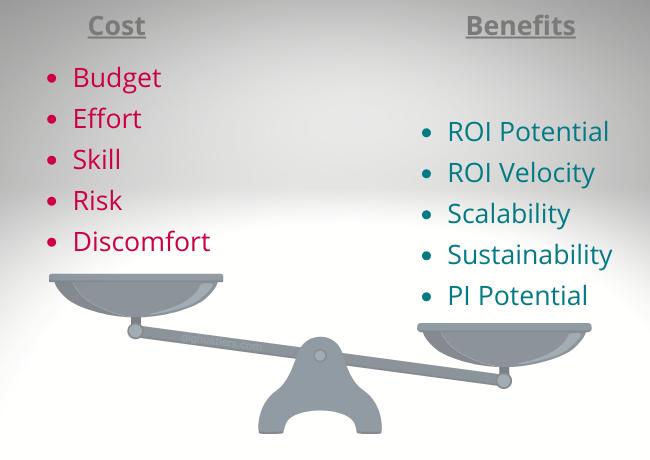 Choosing a Side Hustle Cost Benefit Analysis